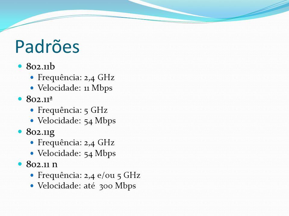 Padrões  802.11b  Frequência: 2,4 GHz  Velocidade: 11 Mbps  802.11ª  Frequência: 5 GHz  Velocidade: 54 Mbps  802.11g  Frequência: 2,4 GHz  Ve