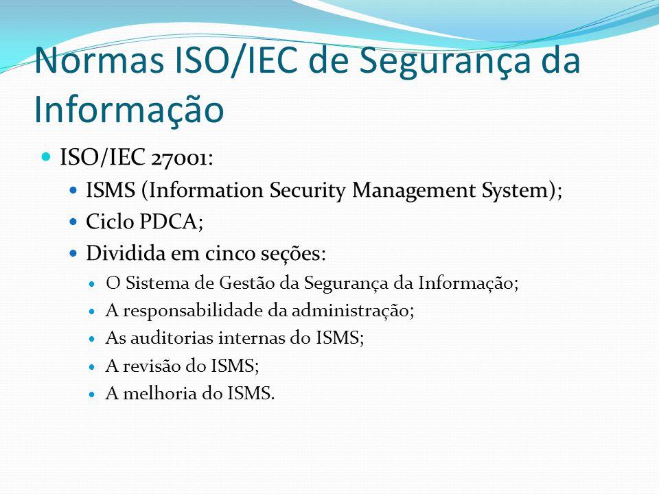 Normas ISO/IEC de Segurança da Informação  ISO/IEC 27001:  ISMS (Information Security Management System);  Ciclo PDCA;  Dividida em cinco seções: