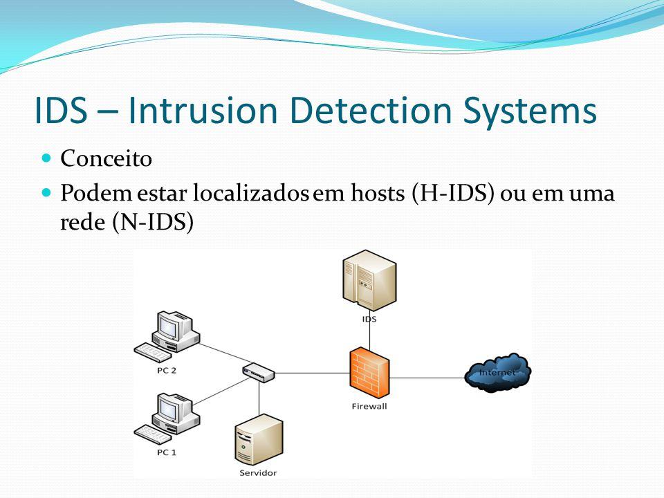 IDS – Intrusion Detection Systems  Conceito  Podem estar localizados em hosts (H-IDS) ou em uma rede (N-IDS)