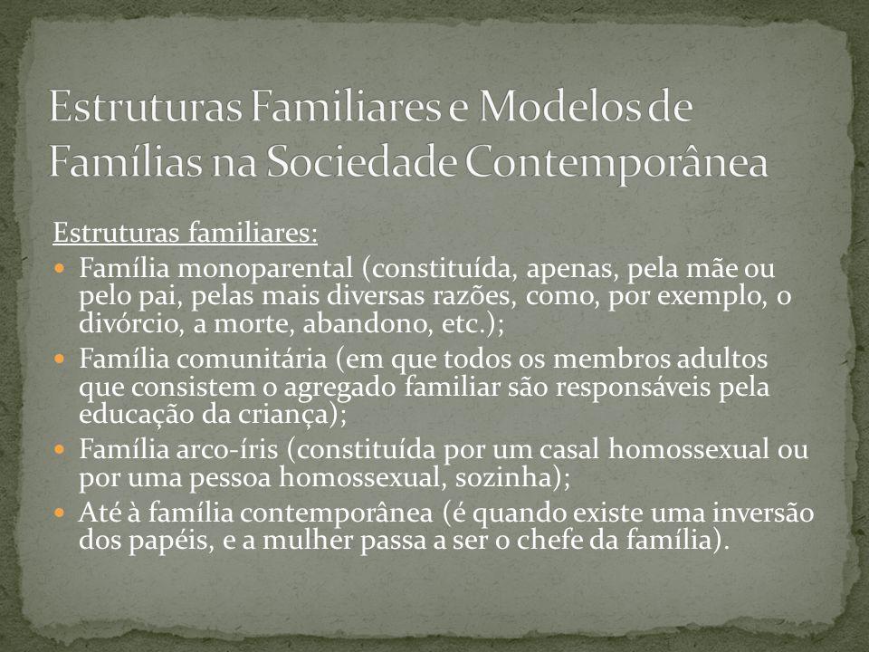 Estruturas familiares:  Família monoparental (constituída, apenas, pela mãe ou pelo pai, pelas mais diversas razões, como, por exemplo, o divórcio, a