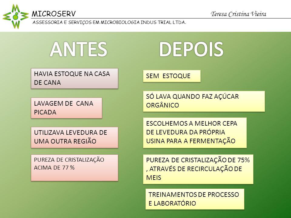 HAVIA ESTOQUE NA CASA DE CANA SEM ESTOQUE LAVAGEM DE CANA PICADA SÓ LAVA QUANDO FAZ AÇÚCAR ORGÂNICO ESCOLHEMOS A MELHOR CEPA DE LEVEDURA DA PRÓPRIA USINA PARA A FERMENTAÇÃO UTILIZAVA LEVEDURA DE UMA OUTRA REGIÃO PUREZA DE CRISTALIZAÇÃO ACIMA DE 77 % PUREZA DE CRISTALIZAÇÃO DE 75%, ATRAVÉS DE RECIRCULAÇÃO DE MEIS TREINAMENTOS DE PROCESSO E LABORATÓRIO MICROSERV Teresa Cristina Vieira ASSESSORIA E SERVIÇOS EM MICROBIOLOGIA INDUS TRIAL LTDA.