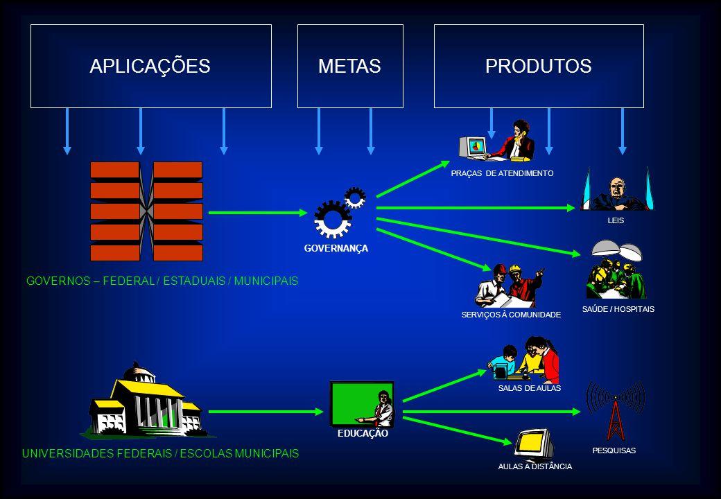 SHOPPING / LOJAS / BANCOS / HOTÉIS / AEROPORTO EMPRESAS / INDUSTRIAS / FORNECEDORES VISUAL DINÂMICO COMUNICAÇÃO CORPORATIVA DISPLAY QUIOSQUE PROPAGANDA VITRINE REUNIÃO / TREINAMENTO CALL CENTER PRODUTOSAPLICAÇÕESMETAS