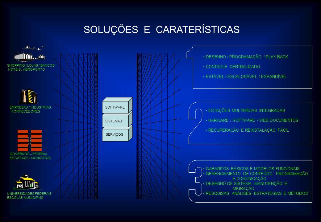 GOVERNOS – FEDERAL / ESTADUAIS / MUNICIPAIS UNIVERSIDADES FEDERAIS / ESCOLAS MUNICIPAIS GOVERNANÇA EDUCAÇÃO PRAÇAS DE ATENDIMENTO LEIS SALAS DE AULAS AULAS A DISTÂNCIA PESQUISAS SAÚDE / HOSPITAIS SERVIÇOS À COMUNIDADE METASAPLICAÇÕESPRODUTOS