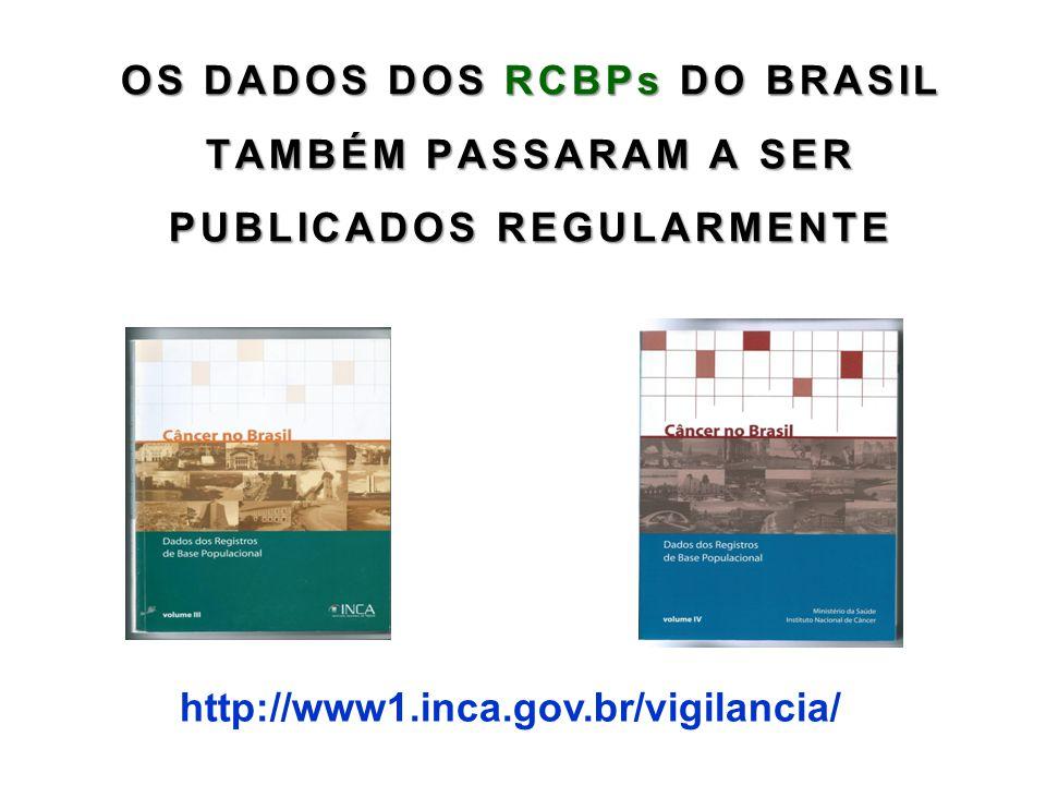 OS DADOS DOS RCBPs DO BRASIL TAMBÉM PASSARAM A SER PUBLICADOS REGULARMENTE http://www1.inca.gov.br/vigilancia/