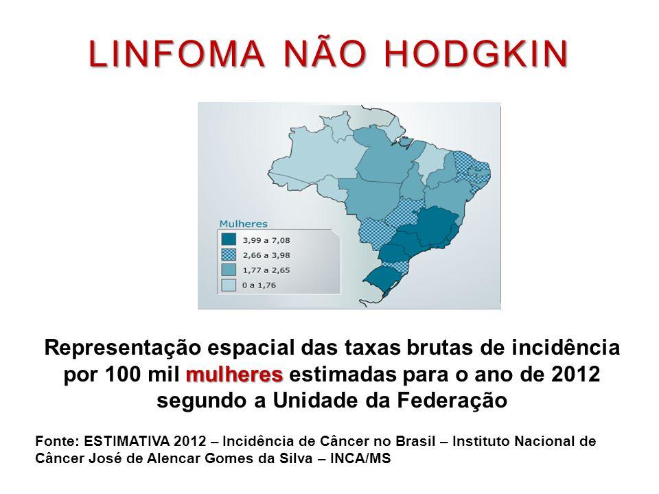 LINFOMA NÃO HODGKIN mulheres Representação espacial das taxas brutas de incidência por 100 mil mulheres estimadas para o ano de 2012 segundo a Unidade