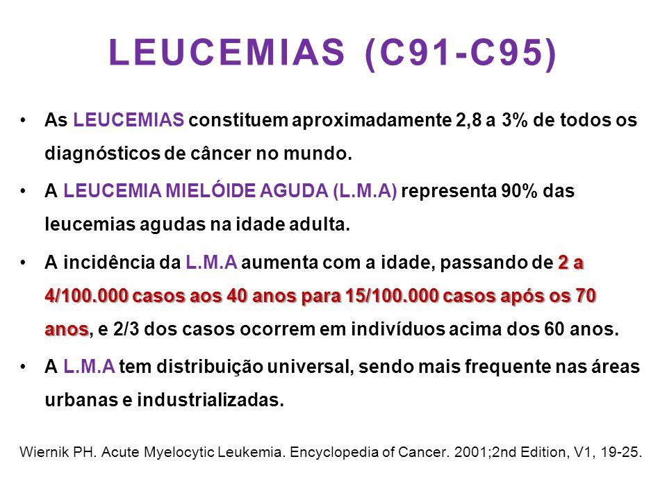 LEUCEMIAS (C91-C95) •As LEUCEMIAS constituem aproximadamente 2,8 a 3% de todos os diagnósticos de câncer no mundo. •A LEUCEMIA MIELÓIDE AGUDA (L.M.A)