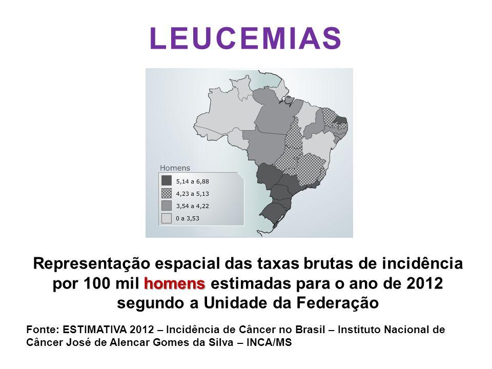 LEUCEMIAS homens Representação espacial das taxas brutas de incidência por 100 mil homens estimadas para o ano de 2012 segundo a Unidade da Federação