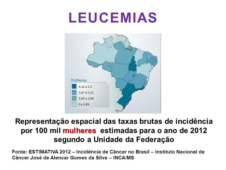 LEUCEMIAS mulheres Representação espacial das taxas brutas de incidência por 100 mil mulheres estimadas para o ano de 2012 segundo a Unidade da Federa