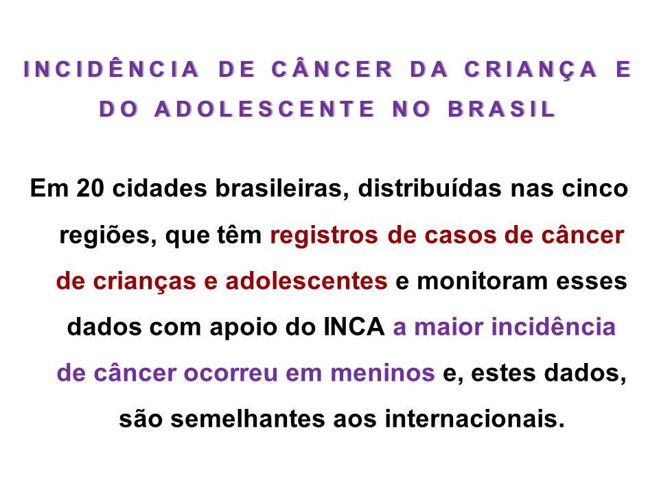 INCIDÊNCIA DE CÂNCER DA CRIANÇA E DO ADOLESCENTE NO BRASIL Em 20 cidades brasileiras, distribuídas nas cinco regiões, que têm registros de casos de câ