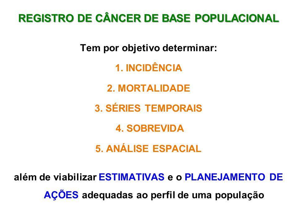 REGISTRO DE CÂNCER DE BASE POPULACIONAL Tem por objetivo determinar: 1. INCIDÊNCIA 2. MORTALIDADE 3. SÉRIES TEMPORAIS 4. SOBREVIDA 5. ANÁLISE ESPACIAL