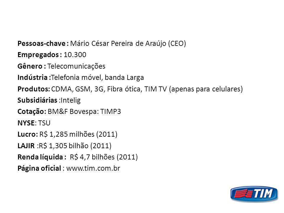Pessoas-chave : Mário César Pereira de Araújo (CEO) Empregados : 10.300 Gênero : Telecomunicações Indústria :Telefonia móvel, banda Larga Produtos: CD