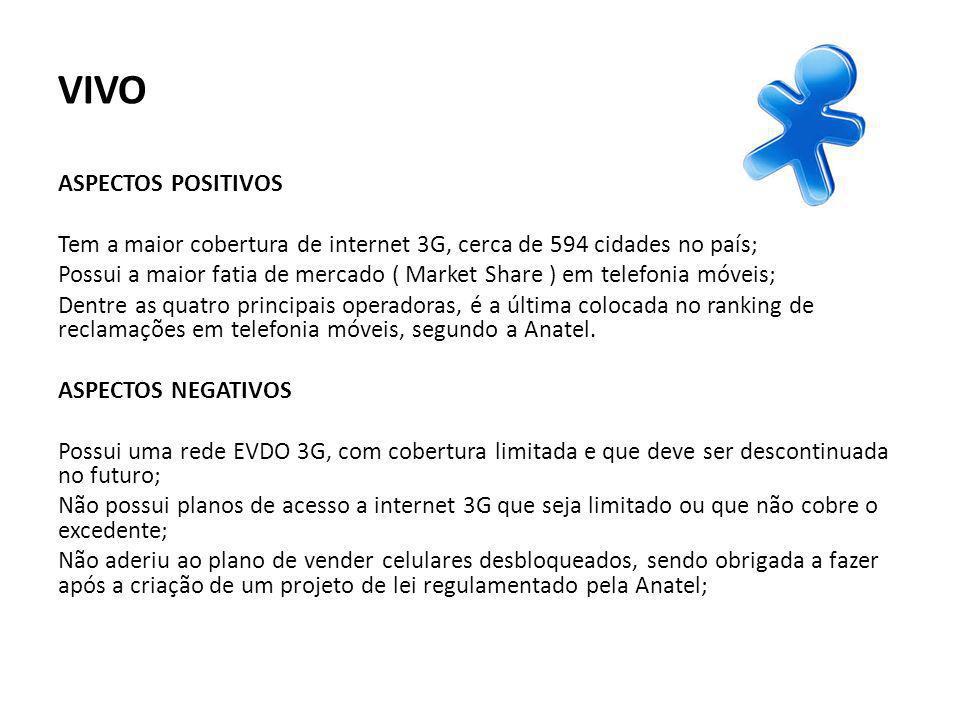 VIVO ASPECTOS POSITIVOS Tem a maior cobertura de internet 3G, cerca de 594 cidades no país; Possui a maior fatia de mercado ( Market Share ) em telefo
