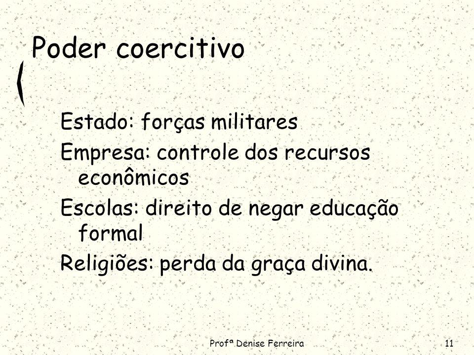 Profª Denise Ferreira11 Poder coercitivo Estado: forças militares Empresa: controle dos recursos econômicos Escolas: direito de negar educação formal Religiões: perda da graça divina.