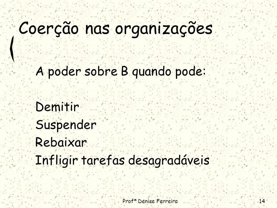 Profª Denise Ferreira14 Coerção nas organizações A poder sobre B quando pode: Demitir Suspender Rebaixar Infligir tarefas desagradáveis