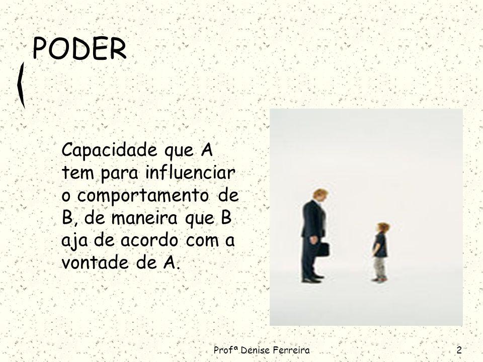 Profª Denise Ferreira3 PODER Pode existir, mas não ser exercido.