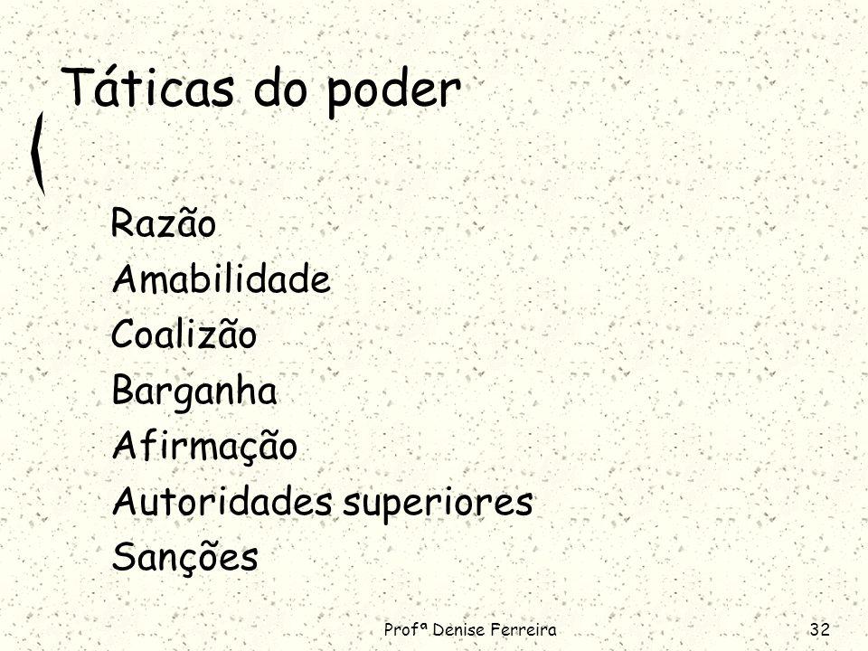 Profª Denise Ferreira32 Táticas do poder Razão Amabilidade Coalizão Barganha Afirmação Autoridades superiores Sanções