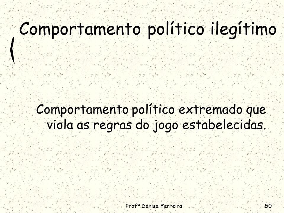 Profª Denise Ferreira50 Comportamento político ilegítimo Comportamento político extremado que viola as regras do jogo estabelecidas.