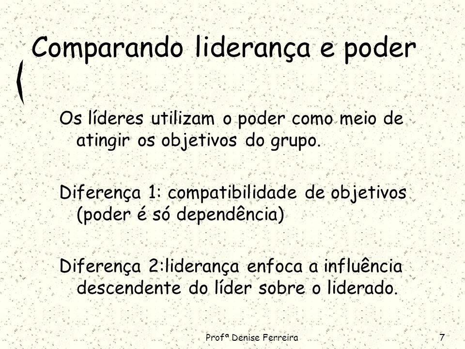 Profª Denise Ferreira7 Comparando liderança e poder Os líderes utilizam o poder como meio de atingir os objetivos do grupo.