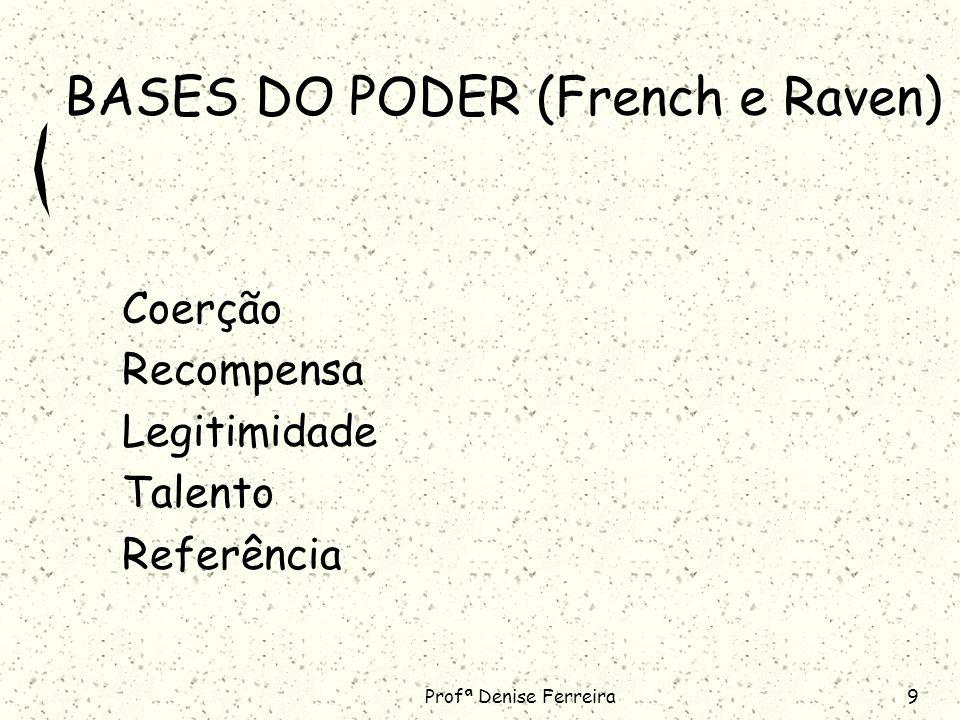 Profª Denise Ferreira9 BASES DO PODER (French e Raven) Coerção Recompensa Legitimidade Talento Referência
