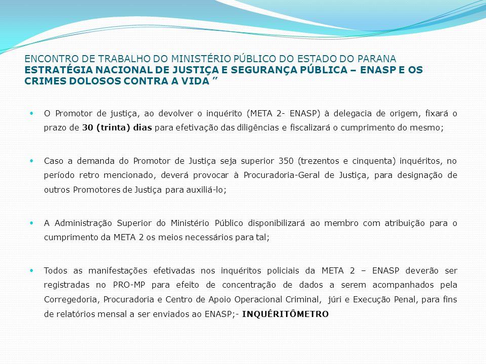 ENCONTRO DE TRABALHO DO MINISTÉRIO PÚBLICO DO ESTADO DO PARANA ESTRATÉGIA NACIONAL DE JUSTIÇA E SEGURANÇA PÚBLICA – ENASP E OS CRIMES DOLOSOS CONTRA A VIDA  O Promotor de justiça, ao devolver o inquérito (META 2- ENASP) à delegacia de origem, fixará o prazo de 30 (trinta) dias para efetivação das diligências e fiscalizará o cumprimento do mesmo;  Caso a demanda do Promotor de Justiça seja superior 350 (trezentos e cinquenta) inquéritos, no período retro mencionado, deverá provocar à Procuradoria-Geral de Justiça, para designação de outros Promotores de Justiça para auxiliá-lo;  A Administração Superior do Ministério Público disponibilizará ao membro com atribuição para o cumprimento da META 2 os meios necessários para tal;  Todos as manifestações efetivadas nos inquéritos policiais da META 2 – ENASP deverão ser registradas no PRO-MP para efeito de concentração de dados a serem acompanhados pela Corregedoria, Procuradoria e Centro de Apoio Operacional Criminal, júri e Execução Penal, para fins de relatórios mensal a ser enviados ao ENASP;- INQUÉRITÔMETRO
