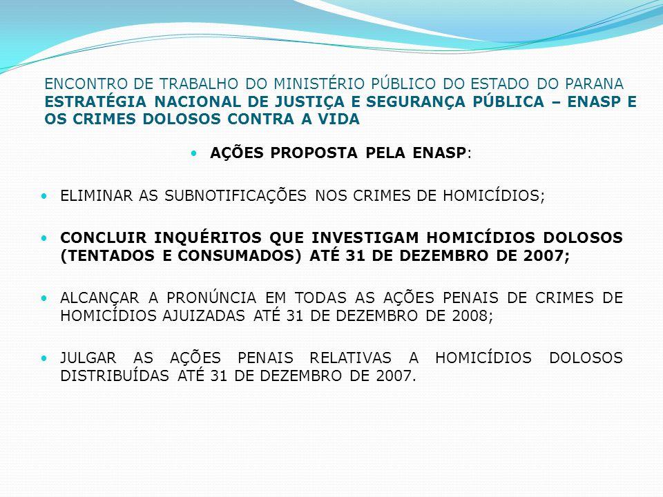 ENCONTRO DE TRABALHO DO MINISTÉRIO PÚBLICO DO ESTADO DO PARANA ESTRATÉGIA NACIONAL DE JUSTIÇA E SEGURANÇA PÚBLICA – ENASP E OS CRIMES DOLOSOS CONTRA A VIDA  AÇÕES PROPOSTA PELA ENASP:  ELIMINAR AS SUBNOTIFICAÇÕES NOS CRIMES DE HOMICÍDIOS;  CONCLUIR INQUÉRITOS QUE INVESTIGAM HOMICÍDIOS DOLOSOS (TENTADOS E CONSUMADOS) ATÉ 31 DE DEZEMBRO DE 2007;  ALCANÇAR A PRONÚNCIA EM TODAS AS AÇÕES PENAIS DE CRIMES DE HOMICÍDIOS AJUIZADAS ATÉ 31 DE DEZEMBRO DE 2008;  JULGAR AS AÇÕES PENAIS RELATIVAS A HOMICÍDIOS DOLOSOS DISTRIBUÍDAS ATÉ 31 DE DEZEMBRO DE 2007.