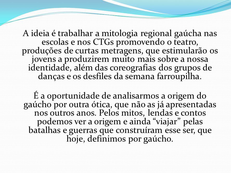 O QUE TRABALHAR  João Simões Lopes Neto;  LENDAS: M'boitatá, Negrinho do Pastoreio, A Salamanca do Jarau...