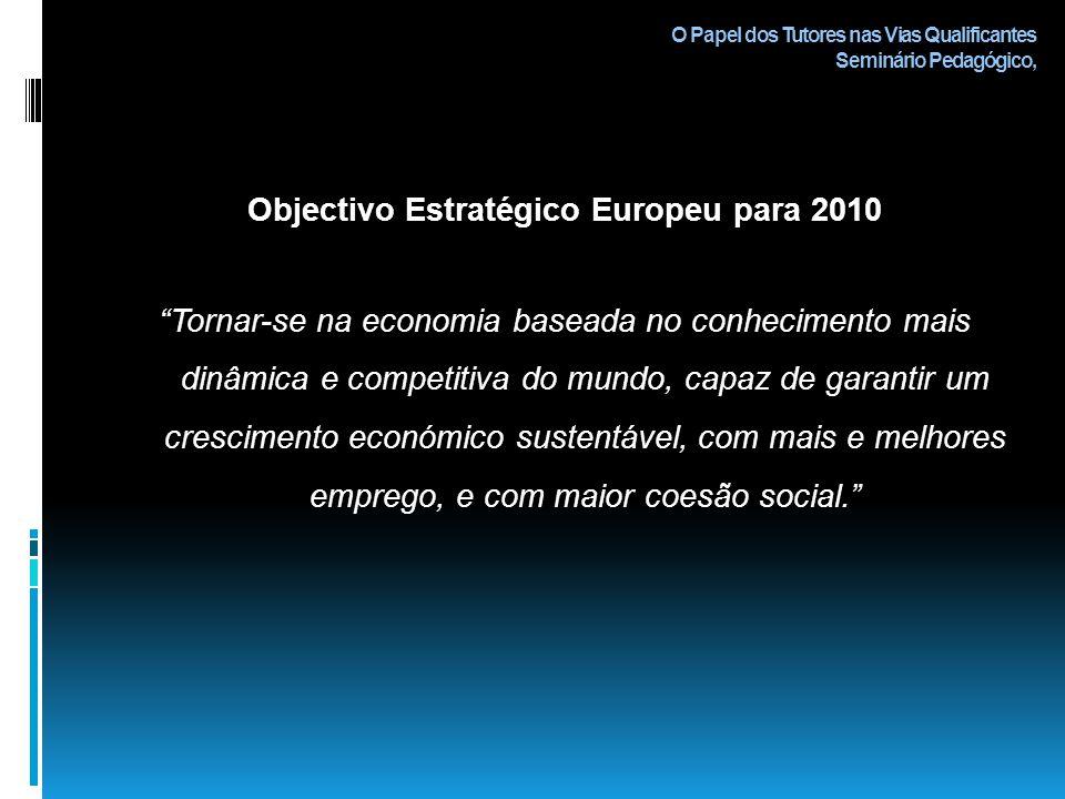 O Papel dos Tutores nas Vias Qualificantes Seminário Pedagógico, Objectivo Estratégico Europeu para 2010 Tornar-se na economia baseada no conhecimento mais dinâmica e competitiva do mundo, capaz de garantir um crescimento económico sustentável, com mais e melhores emprego, e com maior coesão social.