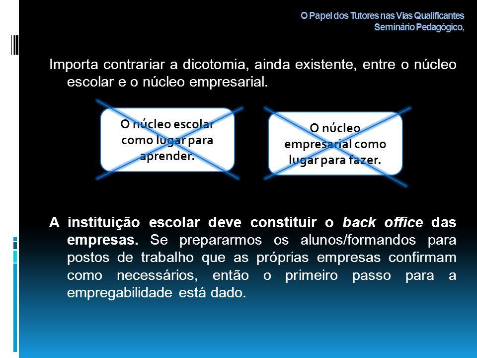 O Papel dos Tutores nas Vias Qualificantes Seminário Pedagógico, Importa contrariar a dicotomia, ainda existente, entre o núcleo escolar e o núcleo empresarial.