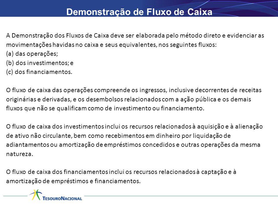 Demonstração de Fluxo de Caixa A Demonstração dos Fluxos de Caixa deve ser elaborada pelo método direto e evidenciar as movimentações havidas no caixa e seus equivalentes, nos seguintes fluxos: (a) das operações; (b) dos investimentos; e (c) dos financiamentos.