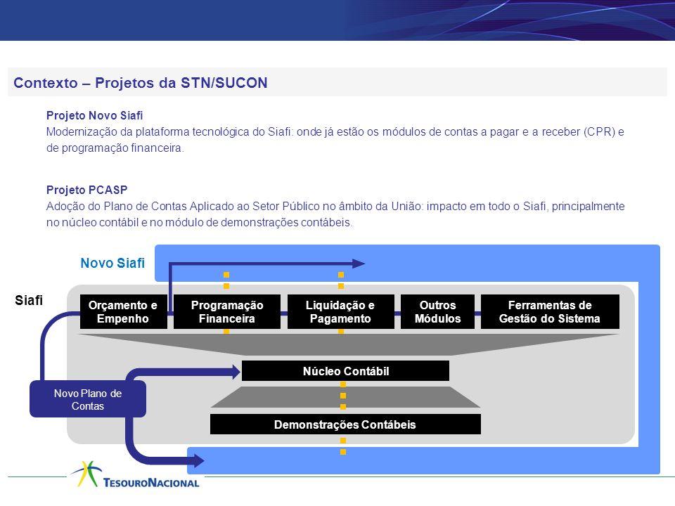 Contexto – Projetos da STN/SUCON Projeto Novo Siafi Modernização da plataforma tecnológica do Siafi: onde já estão os módulos de contas a pagar e a receber (CPR) e de programação financeira.