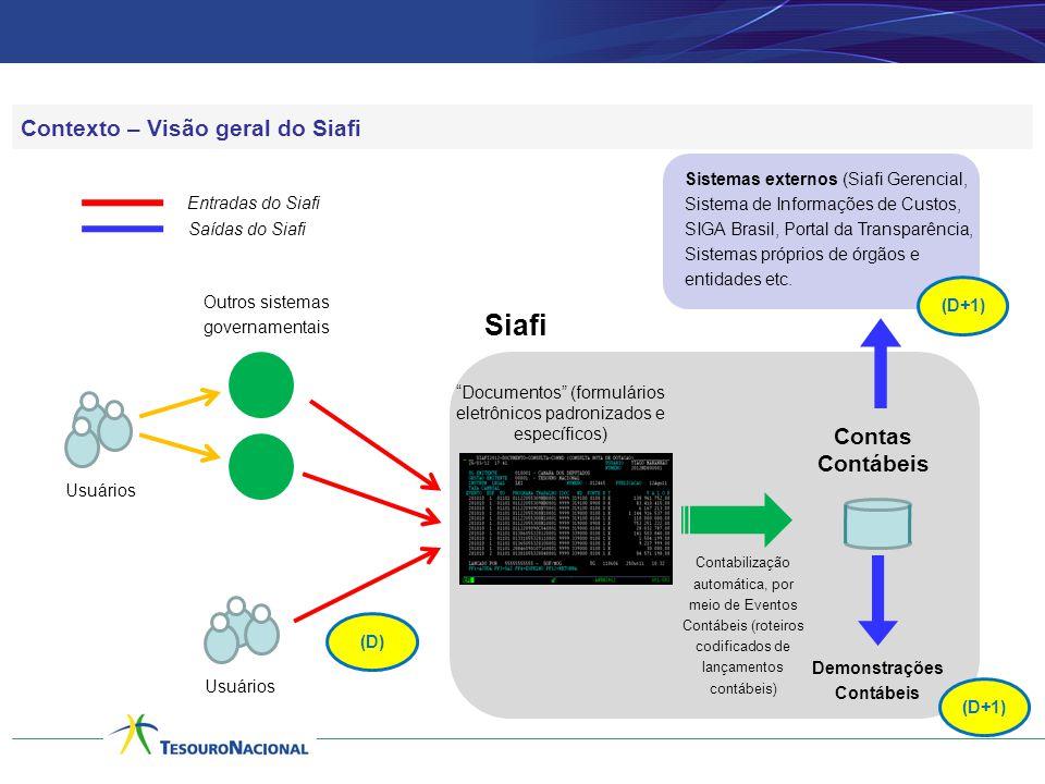 Outros sistemas governamentais Usuários Contas Contábeis Contabilização automática, por meio de Eventos Contábeis (roteiros codificados de lançamentos