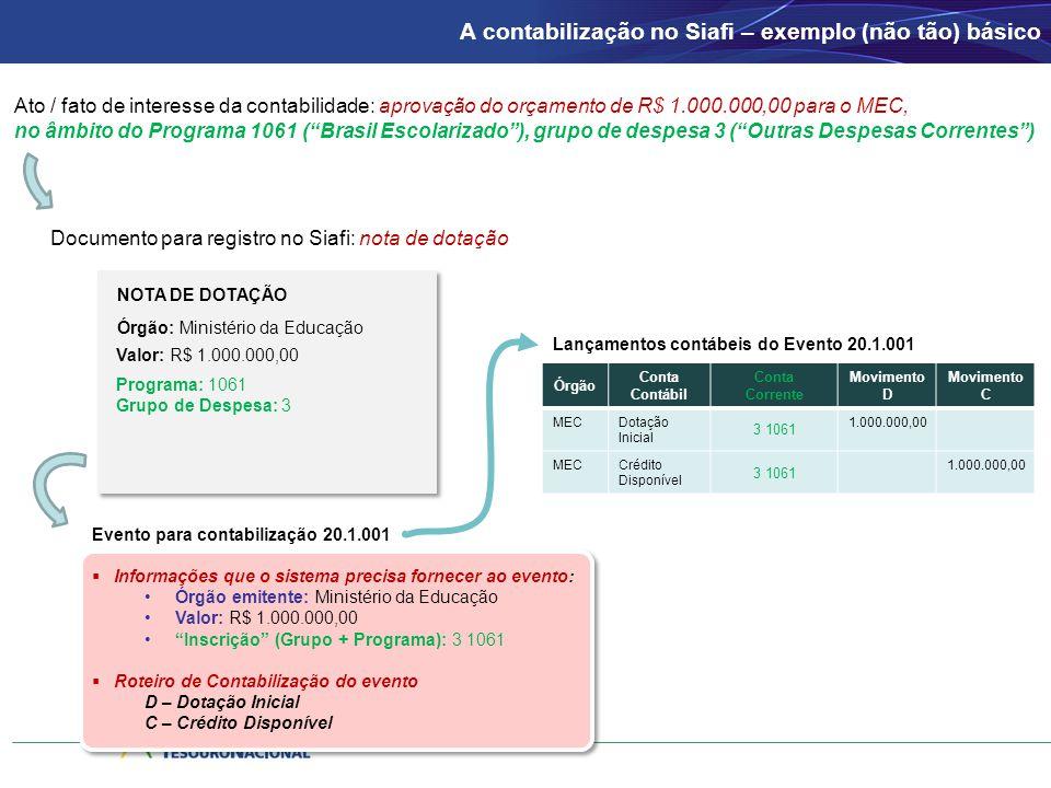 A contabilização no Siafi – exemplo (não tão) básico Ato / fato de interesse da contabilidade: aprovação do orçamento de R$ 1.000.000,00 para o MEC, no âmbito do Programa 1061 ( Brasil Escolarizado ), grupo de despesa 3 ( Outras Despesas Correntes ) Documento para registro no Siafi: nota de dotação NOTA DE DOTAÇÃO Órgão: Ministério da Educação Lançamentos contábeis do Evento 20.1.001 Evento para contabilização 20.1.001  Informações que o sistema precisa fornecer ao evento: • Órgão emitente: Ministério da Educação • Valor: R$ 1.000.000,00 • Inscrição (Grupo + Programa): 3 1061  Roteiro de Contabilização do evento D – Dotação Inicial C – Crédito Disponível Órgão Conta Contábil Movimento D Movimento C MECDotação Inicial 1.000.000,00 MECCrédito Disponível 1.000.000,00 Valor: R$ 1.000.000,00 Programa: 1061 Grupo de Despesa: 3 Conta Corrente 3 1061