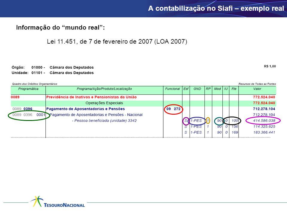 Lei 11.451, de 7 de fevereiro de 2007 (LOA 2007) Informação do mundo real : A contabilização no Siafi – exemplo real
