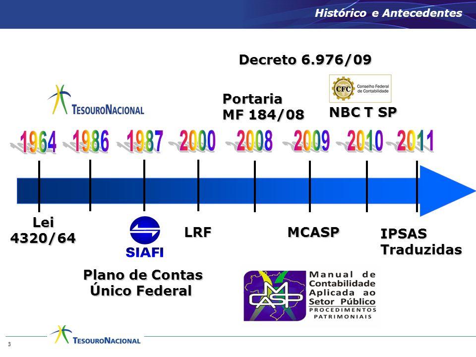 NBC T SP Histórico e Antecedentes Lei 4320/64 LRF MCASP Portaria MF 184/08 IPSASTraduzidas Decreto 6.976/09 Plano de Contas Único Federal 3