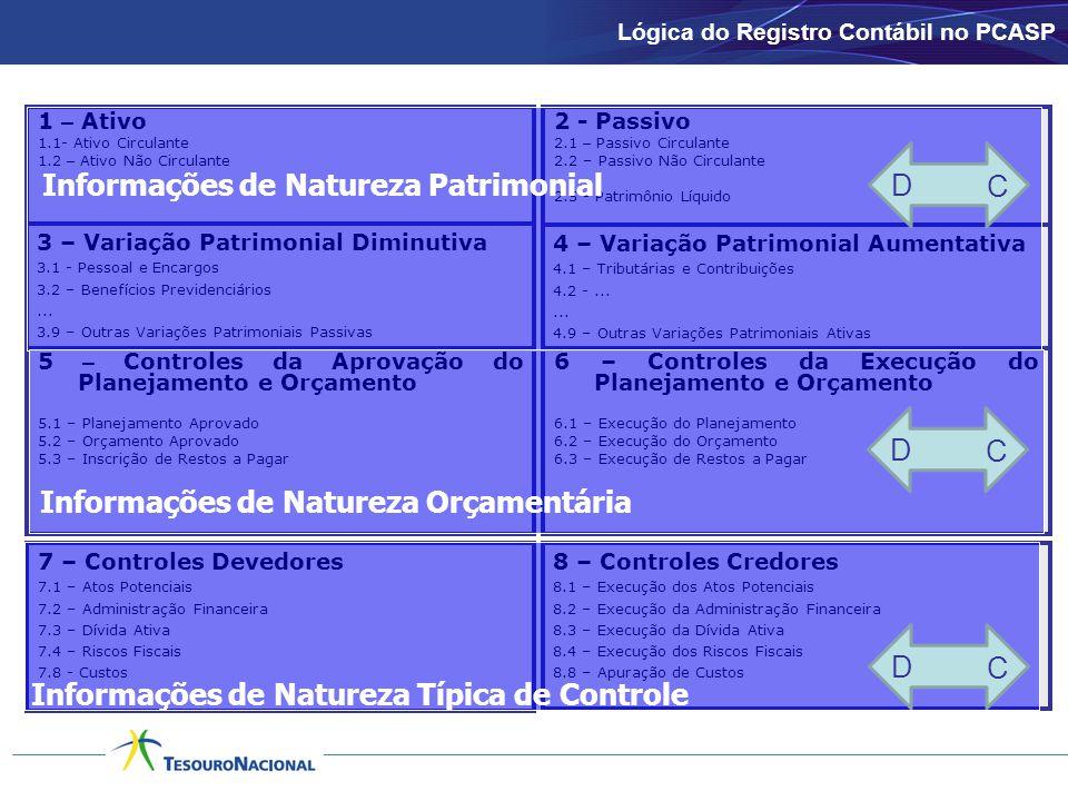 7 – Controles Devedores 7.1 – Atos Potenciais 7.2 – Administração Financeira 7.3 – Dívida Ativa 7.4 – Riscos Fiscais 7.8 - Custos 1 – Ativo 1.1- Ativo Circulante 1.2 – Ativo Não Circulante 2 - Passivo 2.1 – Passivo Circulante 2.2 – Passivo Não Circulante 2.5 - Patrimônio Líquido 3 – Variação Patrimonial Diminutiva 3.1 - Pessoal e Encargos 3.2 – Benefícios Previdenciários...