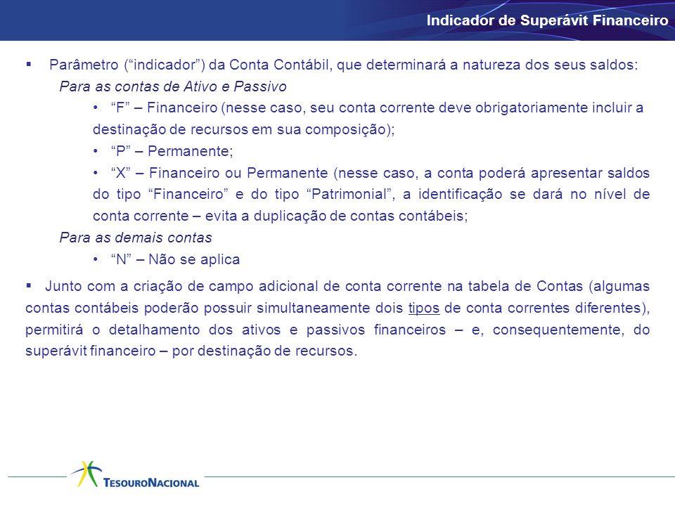 """Indicador de Superávit Financeiro  Parâmetro (""""indicador"""") da Conta Contábil, que determinará a natureza dos seus saldos: Para as contas de Ativo e P"""