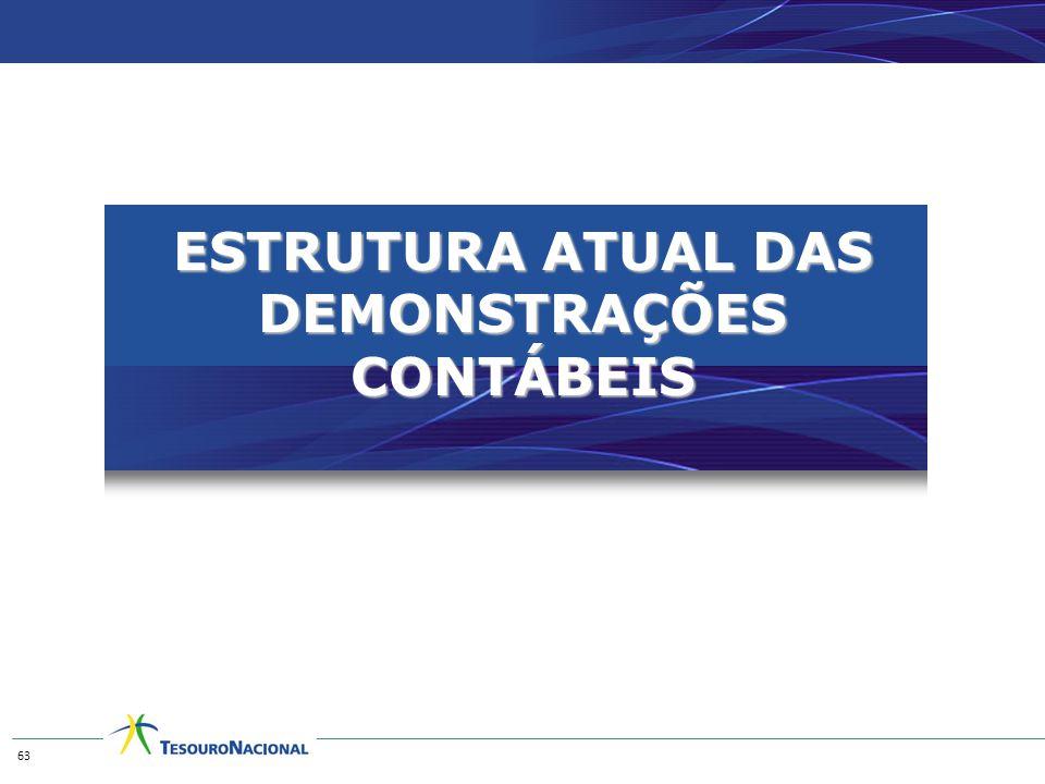 ESTRUTURA ATUAL DAS DEMONSTRAÇÕES CONTÁBEIS 63