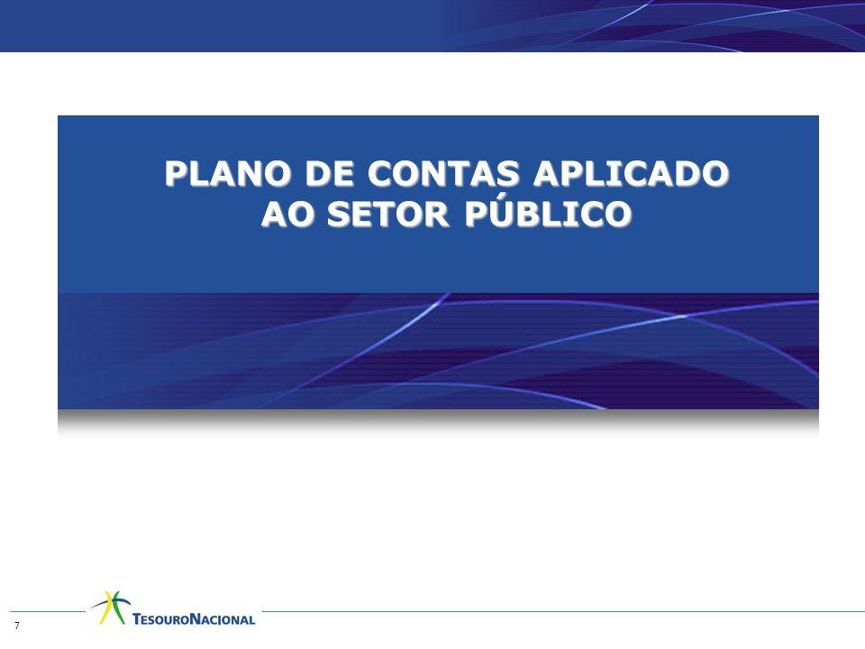 PLANO DE CONTAS APLICADO AO SETOR PÚBLICO 7