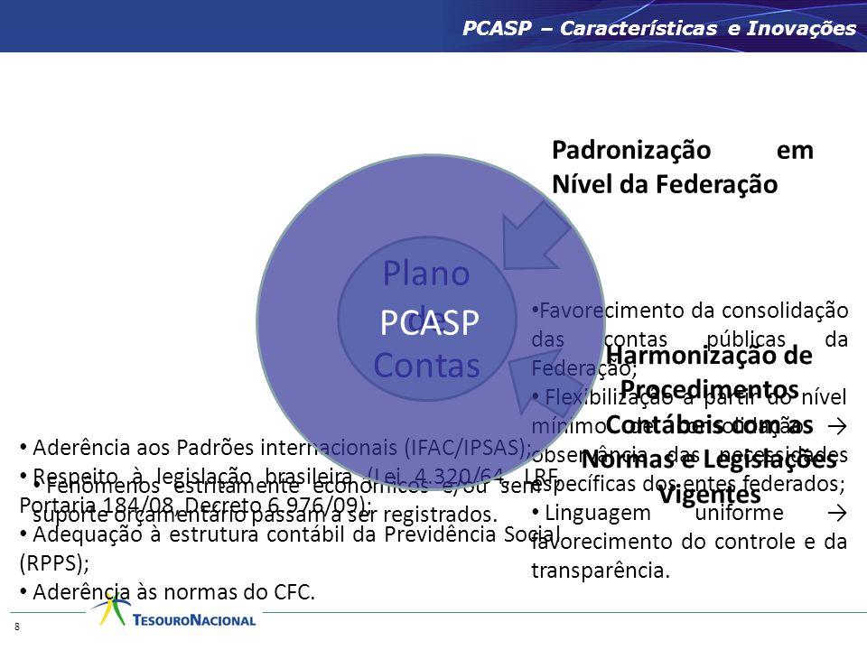 PCASP – Características e Inovações Plano de Contas Harmonização de Procedimentos Contábeis com as Normas e Legislações Vigentes • Fenômenos estritame