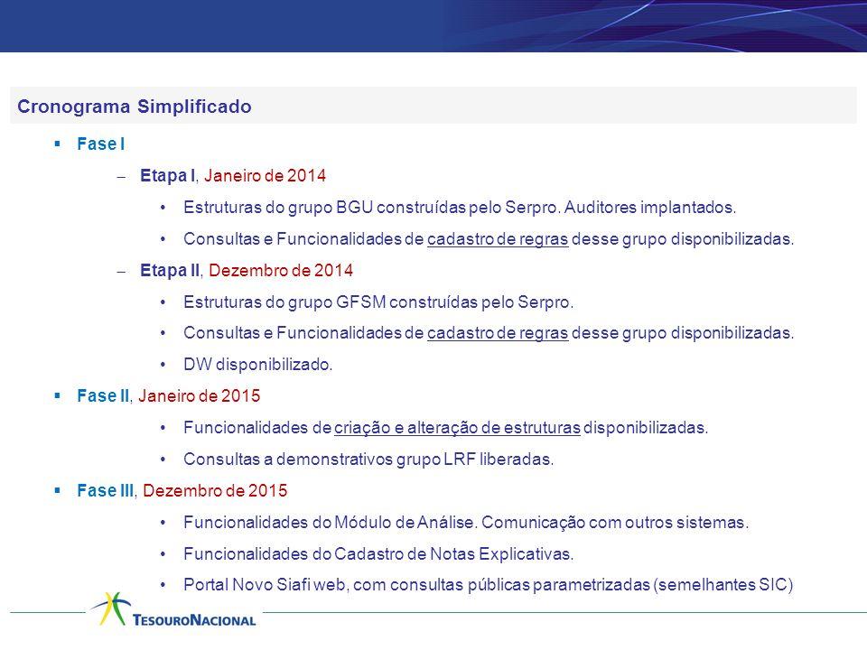 Cronograma Simplificado  Fase I  Etapa I, Janeiro de 2014 •Estruturas do grupo BGU construídas pelo Serpro. Auditores implantados. •Consultas e Func
