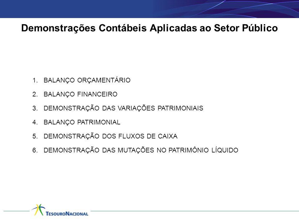 Demonstrações Contábeis Aplicadas ao Setor Público 1.BALANÇO ORÇAMENTÁRIO 2.BALANÇO FINANCEIRO 3.DEMONSTRAÇÃO DAS VARIAÇÕES PATRIMONIAIS 4.BALANÇO PATRIMONIAL 5.DEMONSTRAÇÃO DOS FLUXOS DE CAIXA 6.DEMONSTRAÇÃO DAS MUTAÇÕES NO PATRIMÔNIO LÍQUIDO