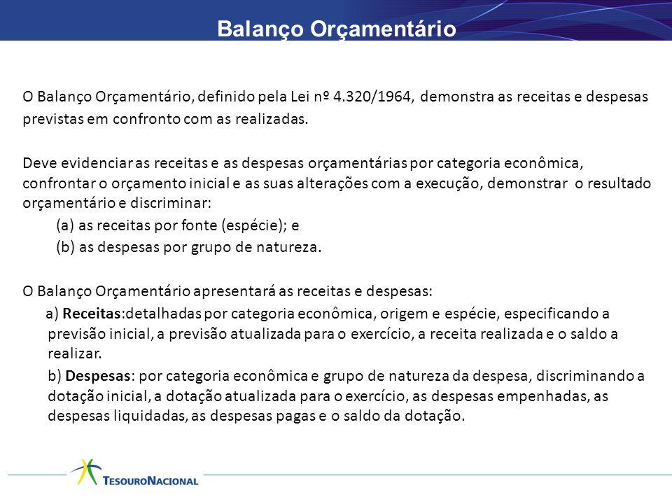 Balanço Orçamentário O Balanço Orçamentário, definido pela Lei nº 4.320/1964, demonstra as receitas e despesas previstas em confronto com as realizadas.
