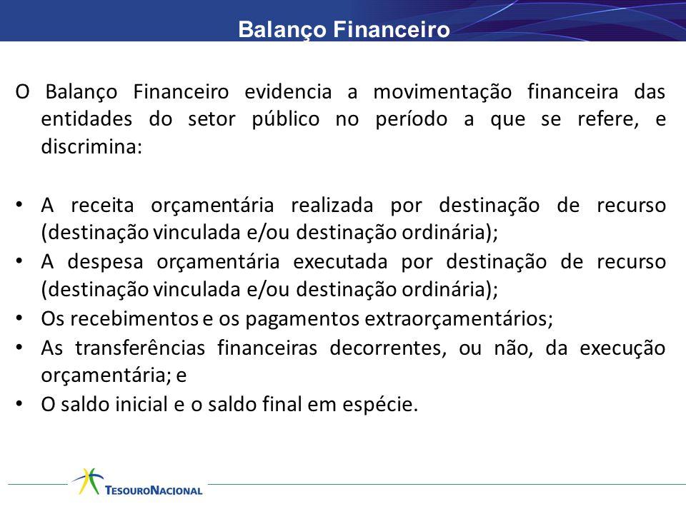 Balanço Financeiro O Balanço Financeiro evidencia a movimentação financeira das entidades do setor público no período a que se refere, e discrimina: •