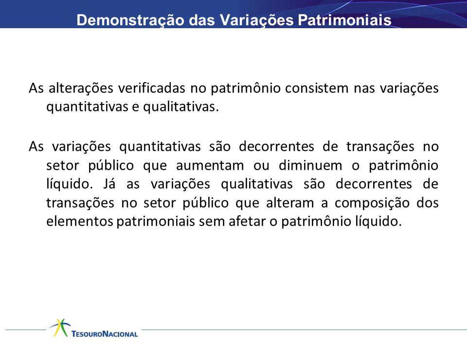 Demonstração das Variações Patrimoniais As alterações verificadas no patrimônio consistem nas variações quantitativas e qualitativas. As variações qua