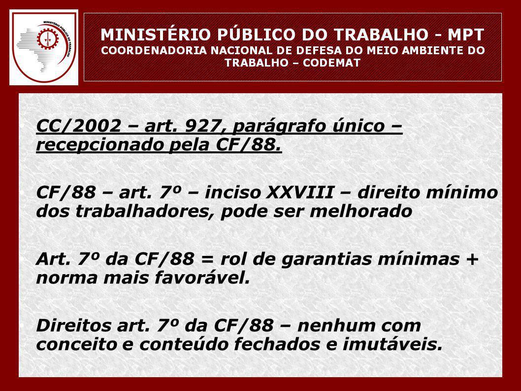 • CC/2002 – art. 927, parágrafo único – recepcionado pela CF/88. • CF/88 – art. 7º – inciso XXVIII – direito mínimo dos trabalhadores, pode ser melhor