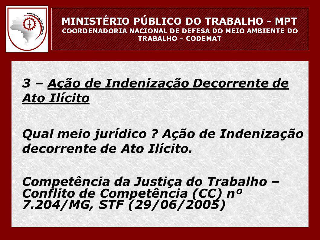• 3 – Ação de Indenização Decorrente de Ato Ilícito • Qual meio jurídico ? Ação de Indenização decorrente de Ato Ilícito. • Competência da Justiça do