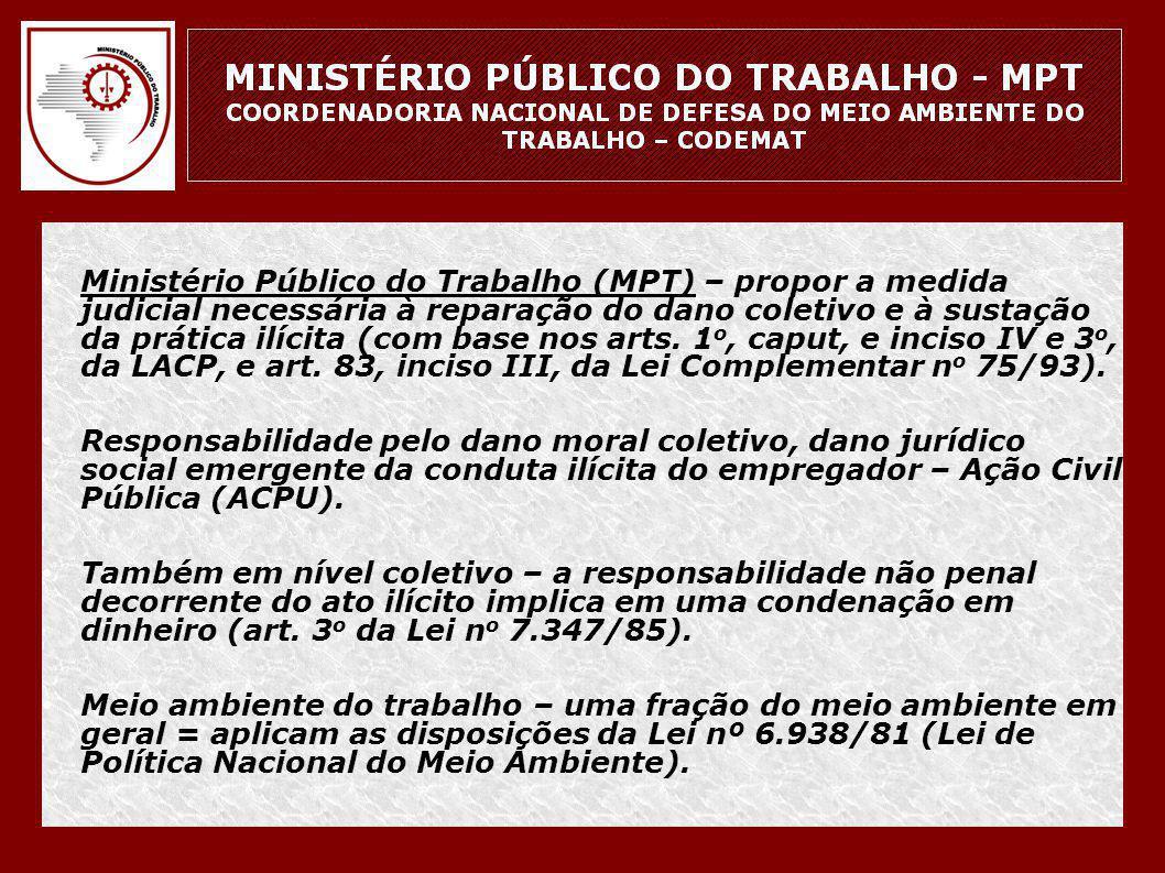 • Ministério Público do Trabalho (MPT) – propor a medida judicial necessária à reparação do dano coletivo e à sustação da prática ilícita (com base no