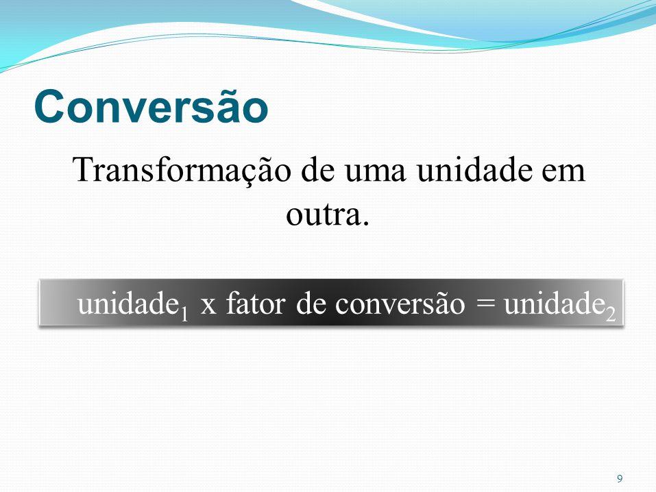 9 Conversão Transformação de uma unidade em outra. unidade 1 x fator de conversão = unidade 2