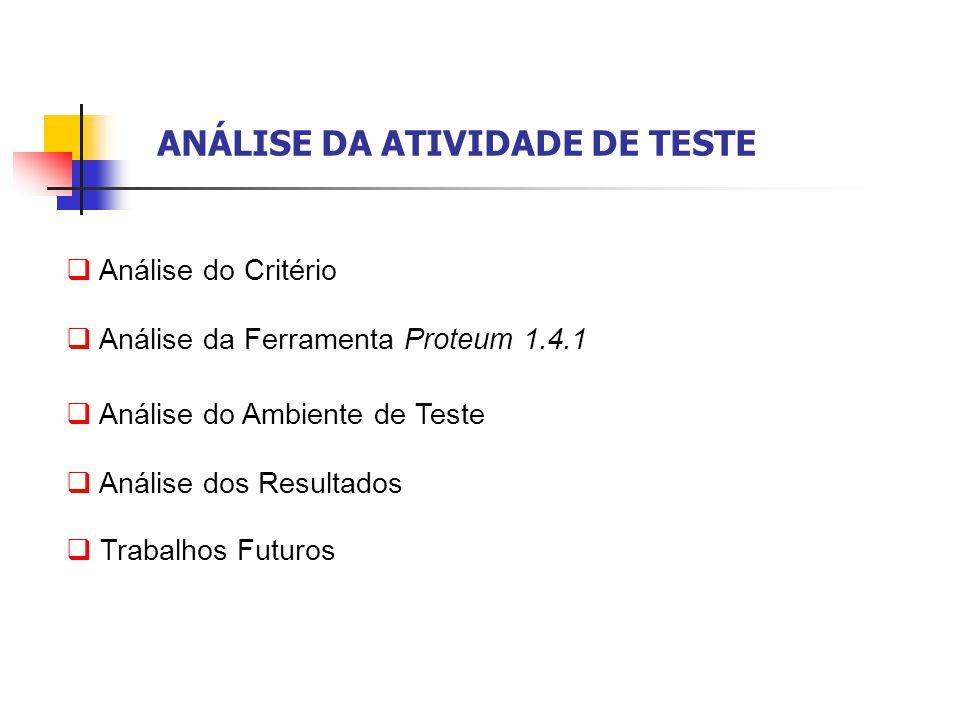 ANÁLISE DA ATIVIDADE DE TESTE  Análise do Critério  Análise da Ferramenta Proteum 1.4.1  Análise do Ambiente de Teste  Análise dos Resultados  Tr
