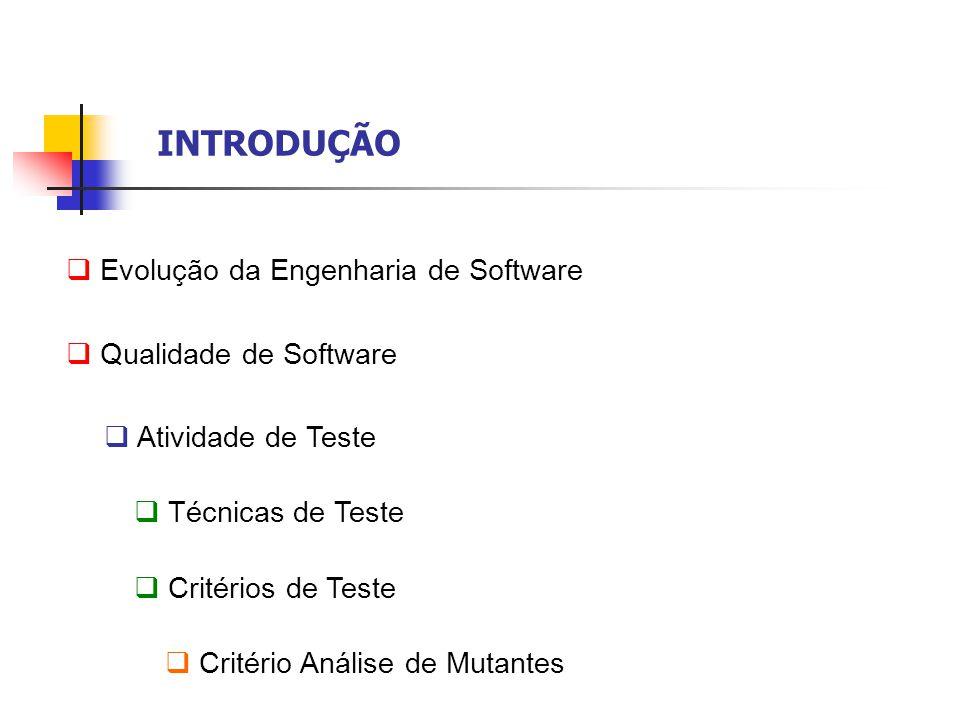 INTRODUÇÃO  Evolução da Engenharia de Software  Atividade de Teste  Técnicas de Teste  Qualidade de Software  Critérios de Teste  Critério Análi